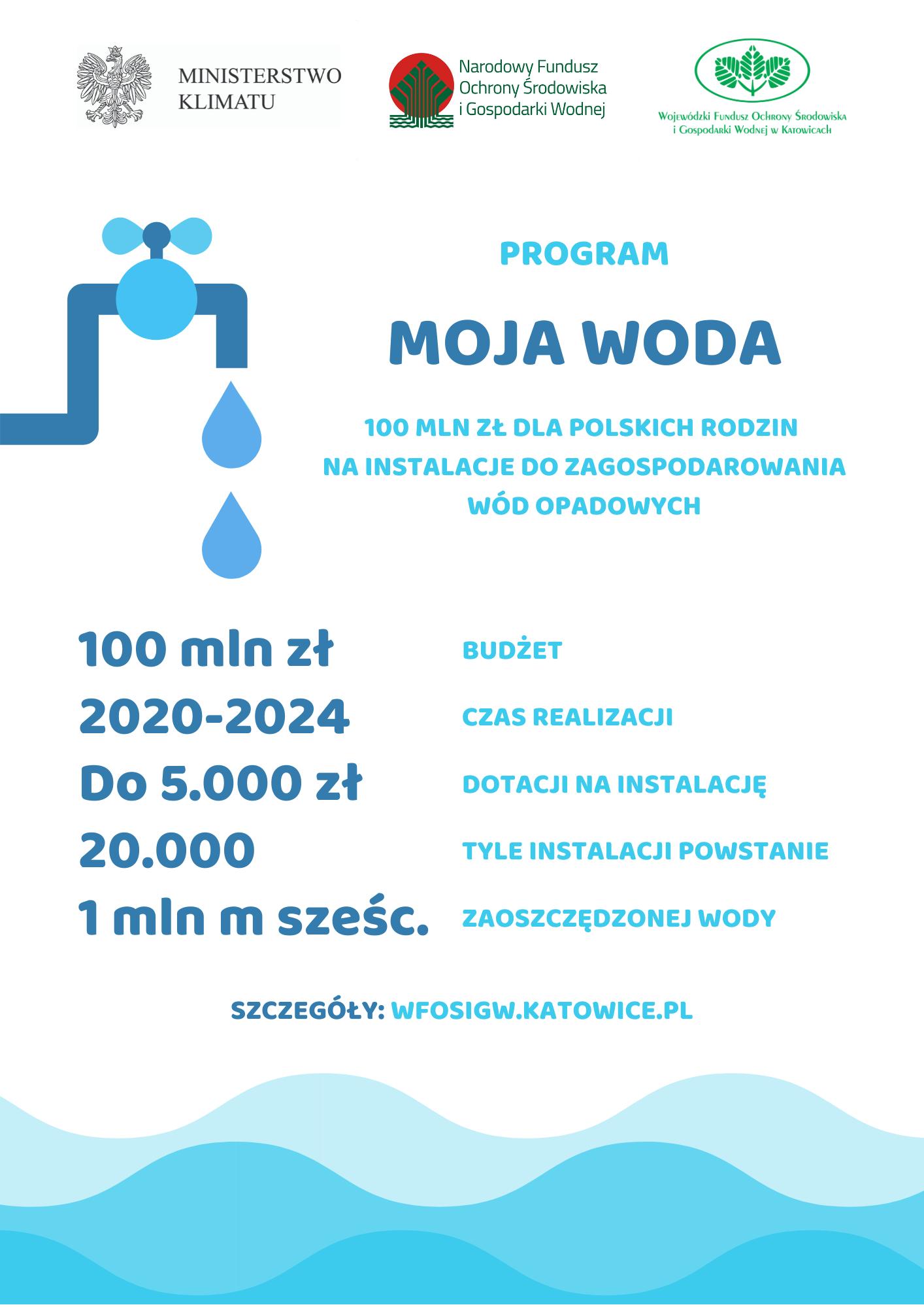 Program Moja Woda 100 milionów dla Polskich Rodzin